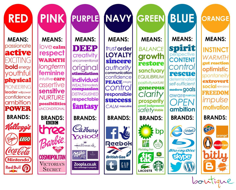 colour psychology chart