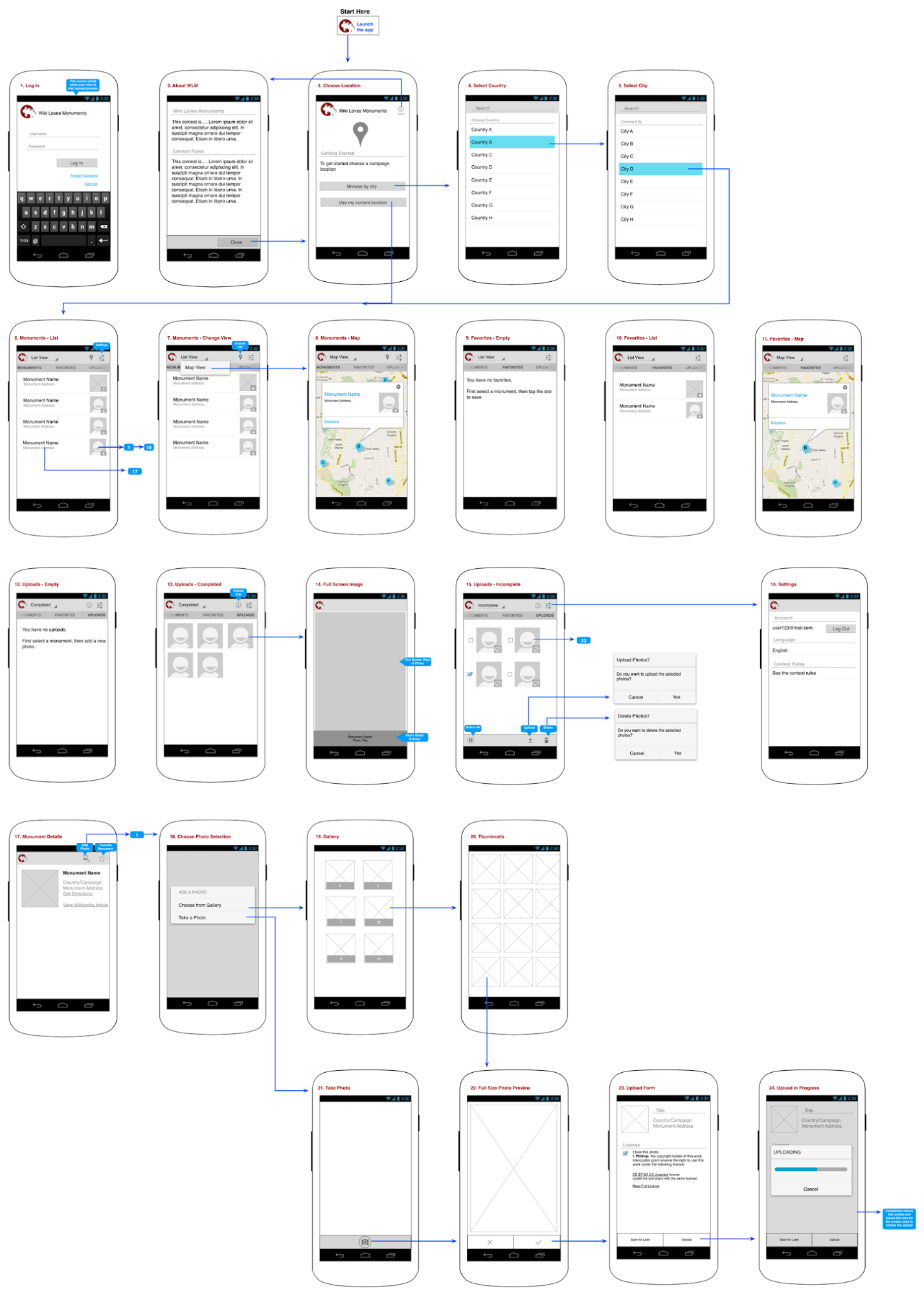 wireframing mobile apps