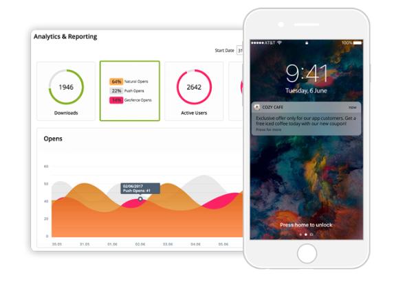 appinstitute app analytics