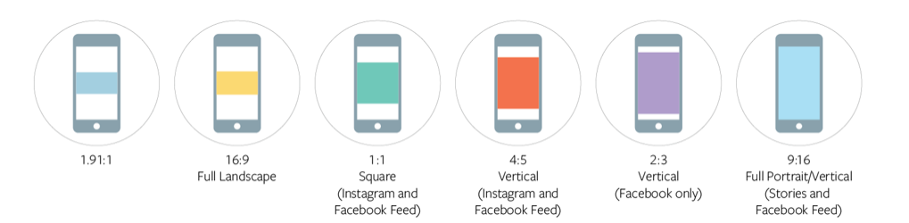 Facebook Ad Aspect Ratios