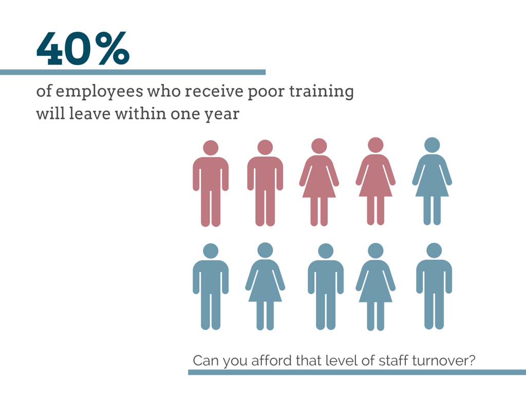 staff turnover statistics