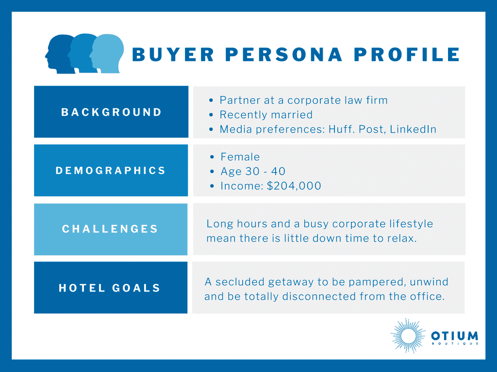 hotel guest persona example