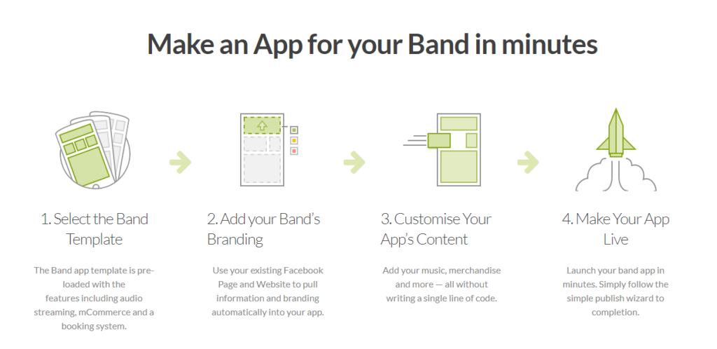 make an app for your band