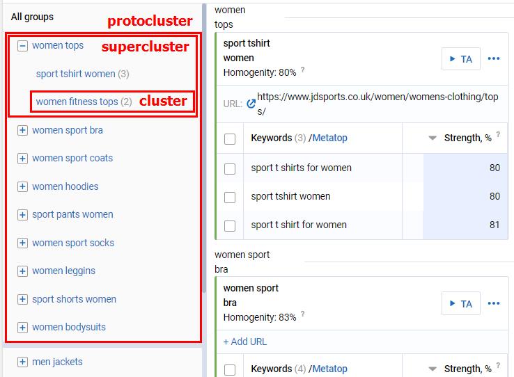 serpstat keyword clustering 2