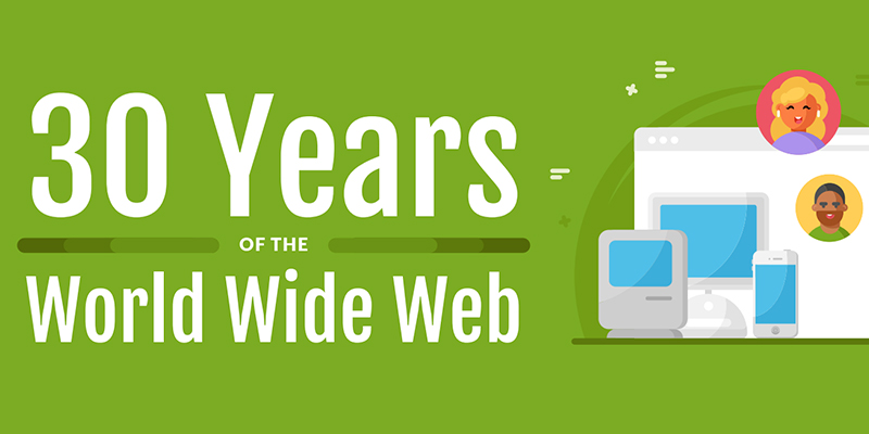 History of the Web Timeline Infographic: Celebrating 30 Years of the World Wide Web