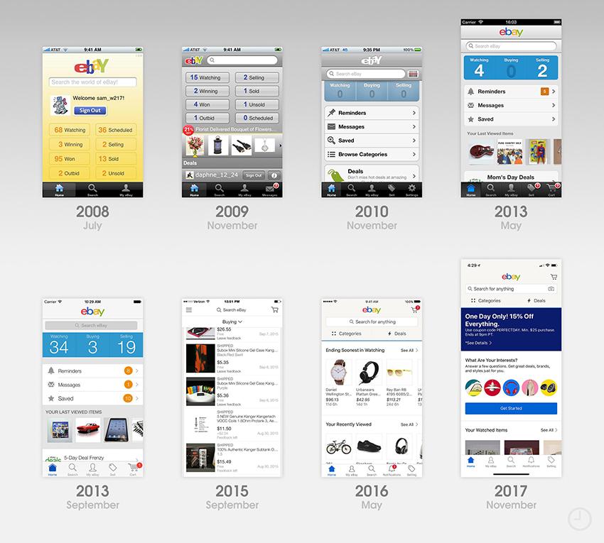 Evolution of the Ebay app for IOS