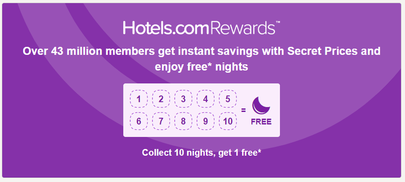 loyalty rewards program for hotels