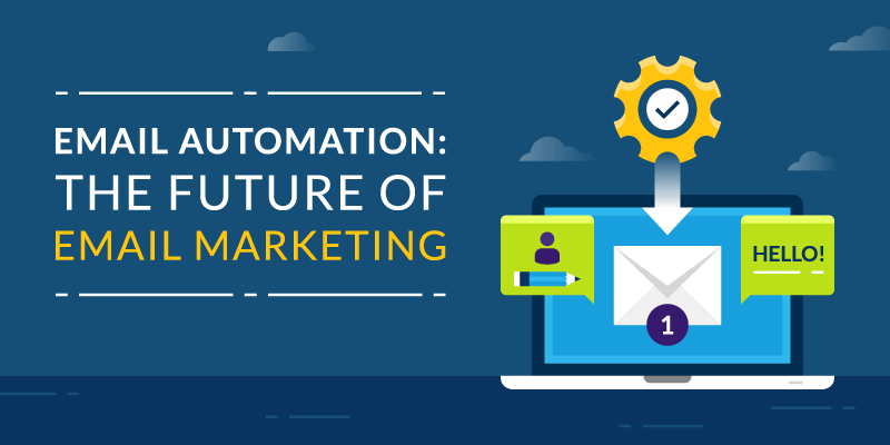 Email Automation: The Future of Email Marketing