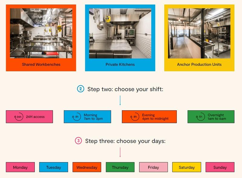 Karma Kitchen Virtual Restaurant Options