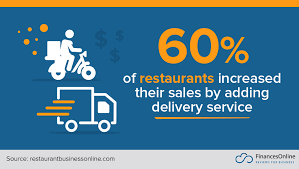customer delivery infographic
