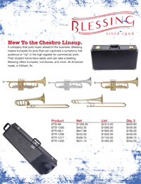 Introducing Blessing