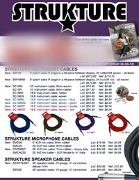 Strukture Cables