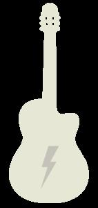 Teton Guitars STC155CENT Classical - Cutaway Electronics