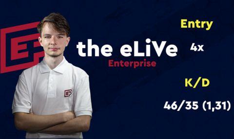 ŽIVĚ: Sampi s Enterprise remizují, Entropiq Prague jdou na eEriness MARVO