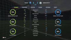 Novinky FIFA 22: možnost zrušení oslav i konec otravné strategie
