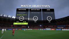 Úkoly v kariéře hráče •Foto: EA Sports