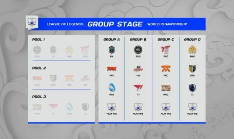 MAD Lions proti Korejcům a americkým hrdinům! S kým se potkají další evropské týmy?