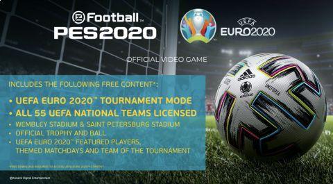 DLC EURO 2020 na PES vyjde 30. dubna, oznámila společnost Konami. •Foto:
