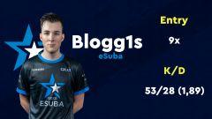 SOUHRN: Entropiq Prague poráží eSubu a jsou na třetím místě