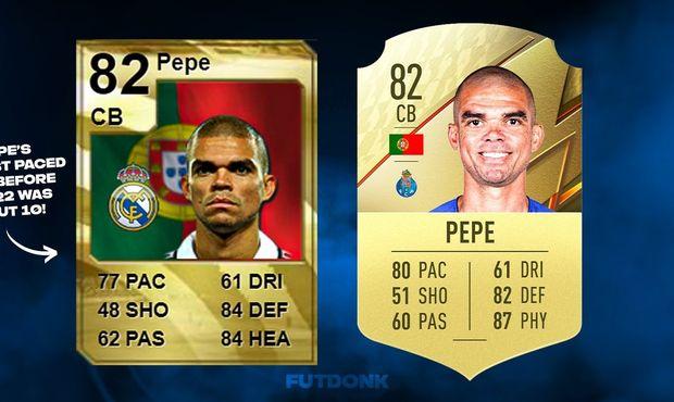 Pepe rychlejší než Van Dijk a další bizáry. Co se děje se stopery ve FIFA 22?