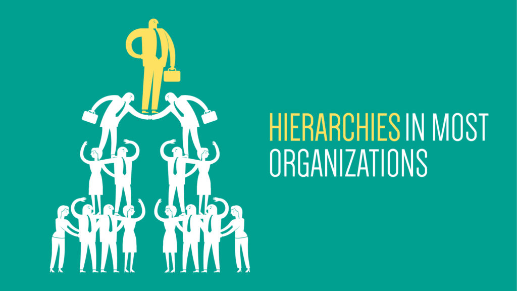 Client: TED. PowerPoint Slide showing hierarchies in most organizations
