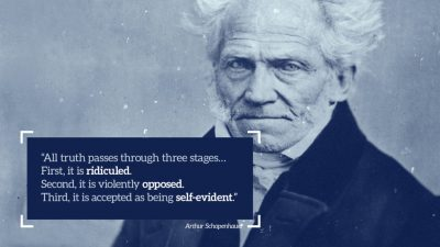 Client: UPS. PowerPoint Slide showing quote from Arthur Shopenhauer.