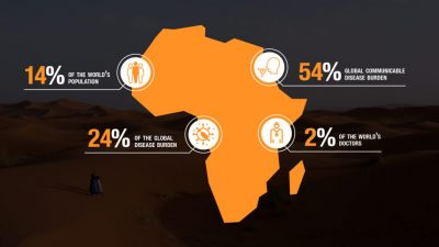 Client: TED. PowerPoint Slide showing illustration of Africa.