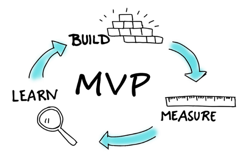 Step by step Guide: How to create a Minimum Viable Product (MVP)