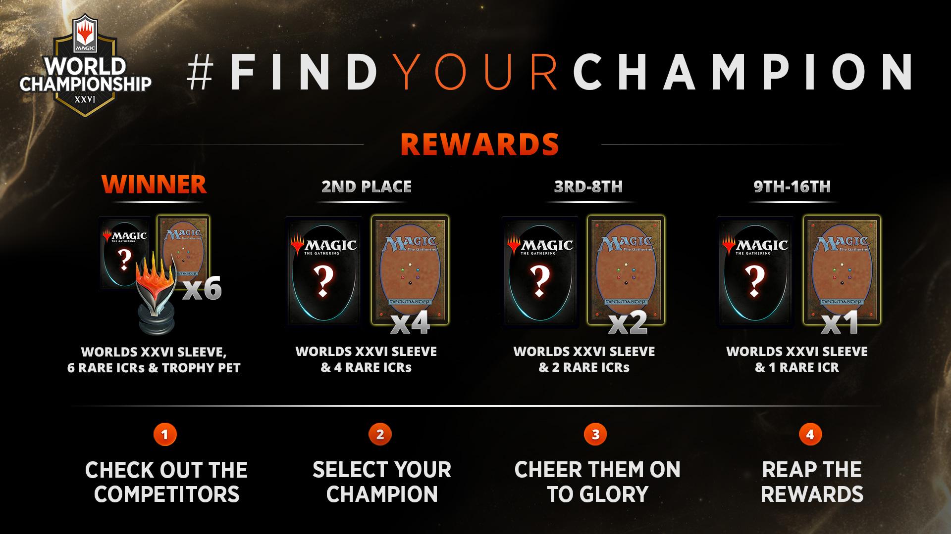 MTG Arena #FindYourChampion Rewards Coming Soon