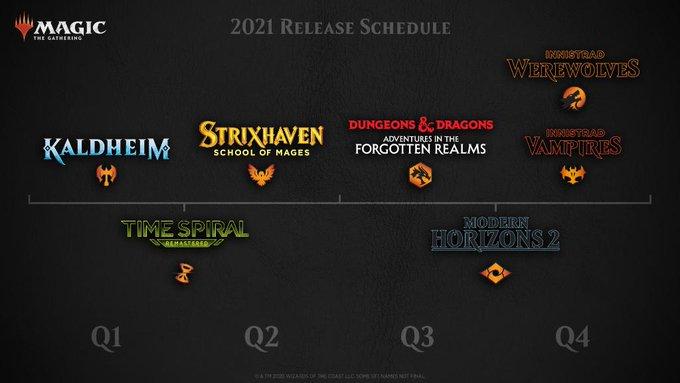 WotC Unveils 2021 MTG Release Schedule