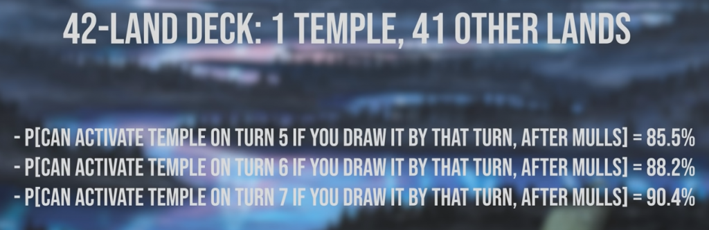 Table on potential activations for Temple of the False God in a 100-card decklist.