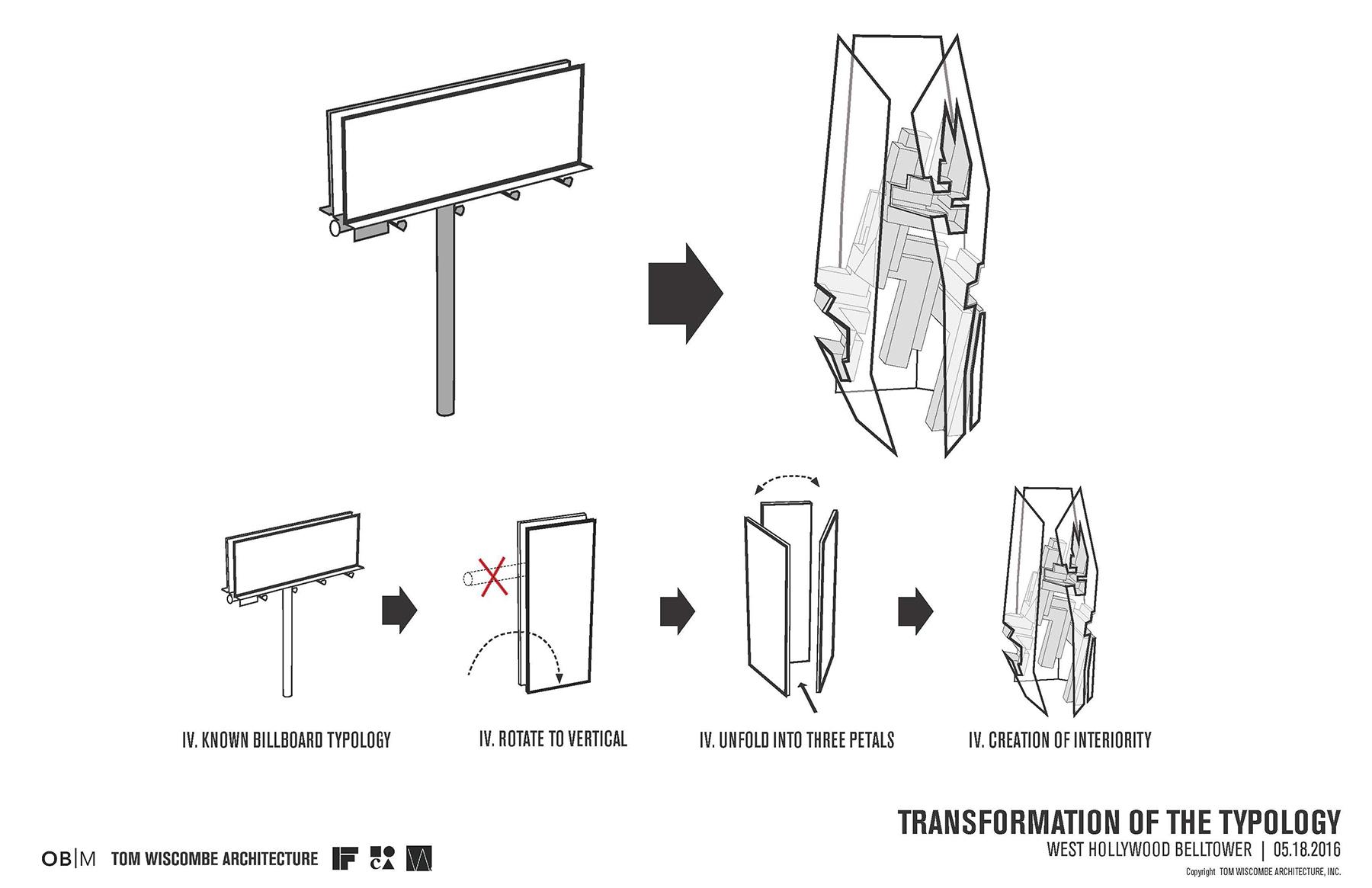 diagram illustration for new billboard proposal