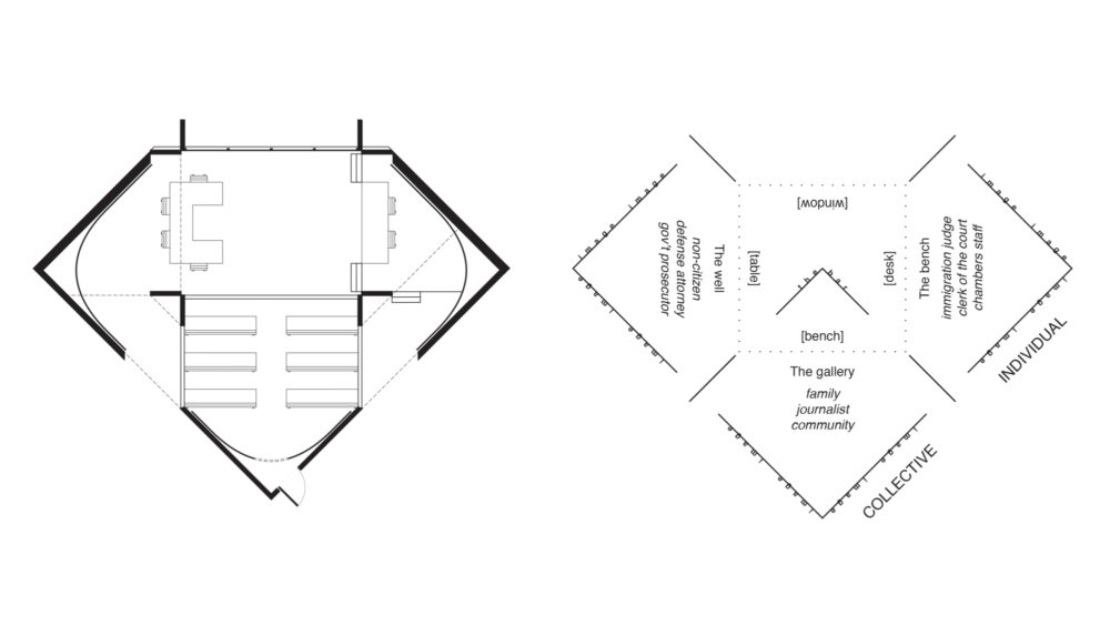 Diagram-of-Immigration-Courtroom