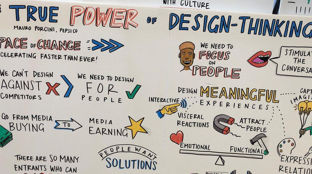 Design Thinking 2019, Austin