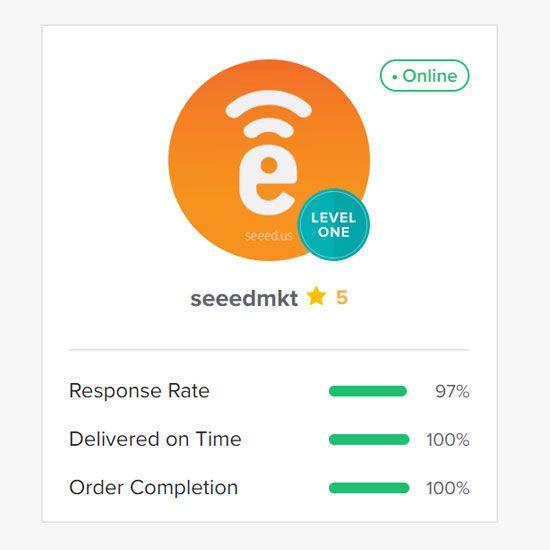 fiver reviews perfect score
