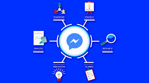 Using Facebook Messenger Marketing for Better Promotion