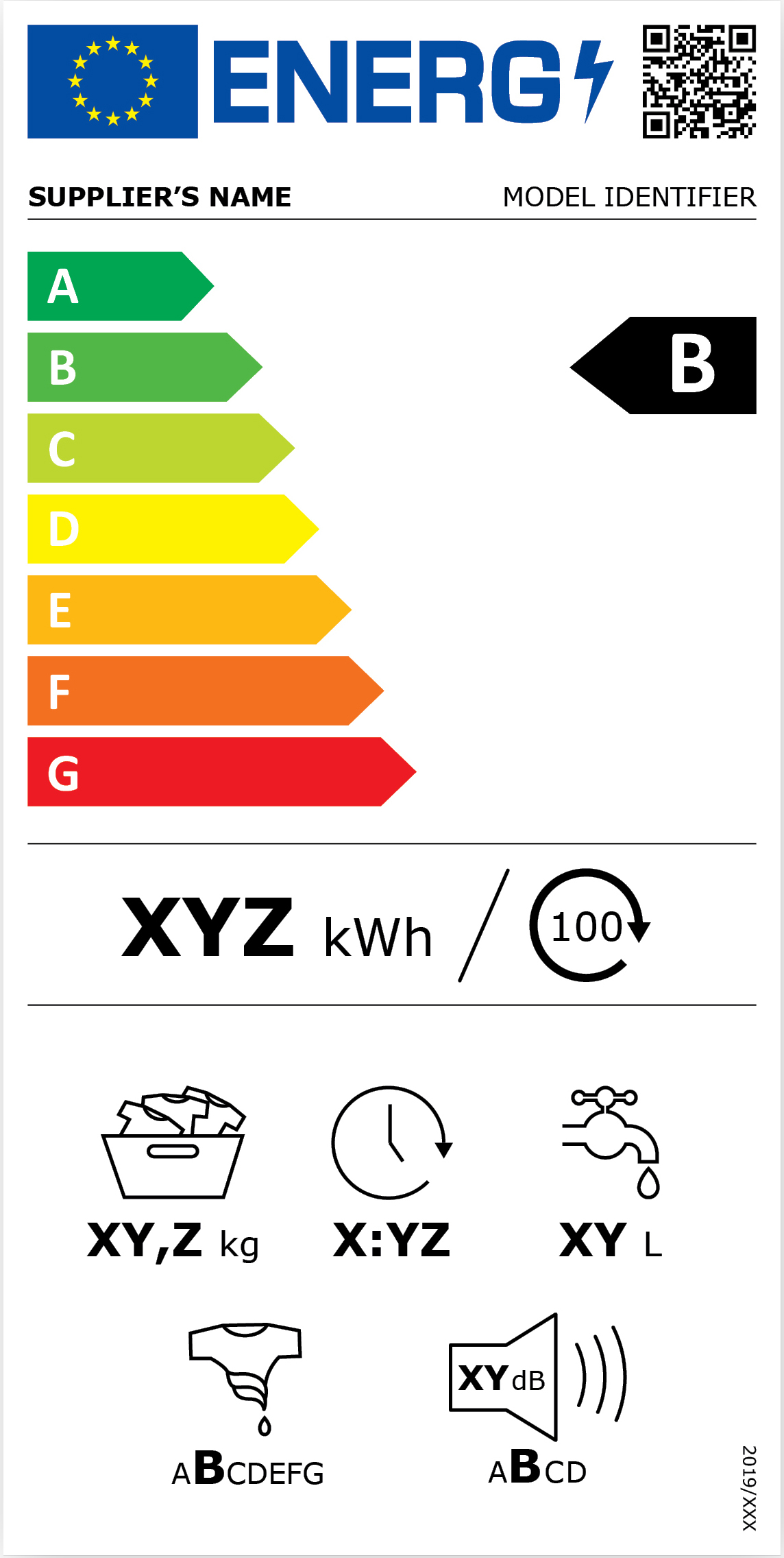 European Union Product Database and Rescaled Labels