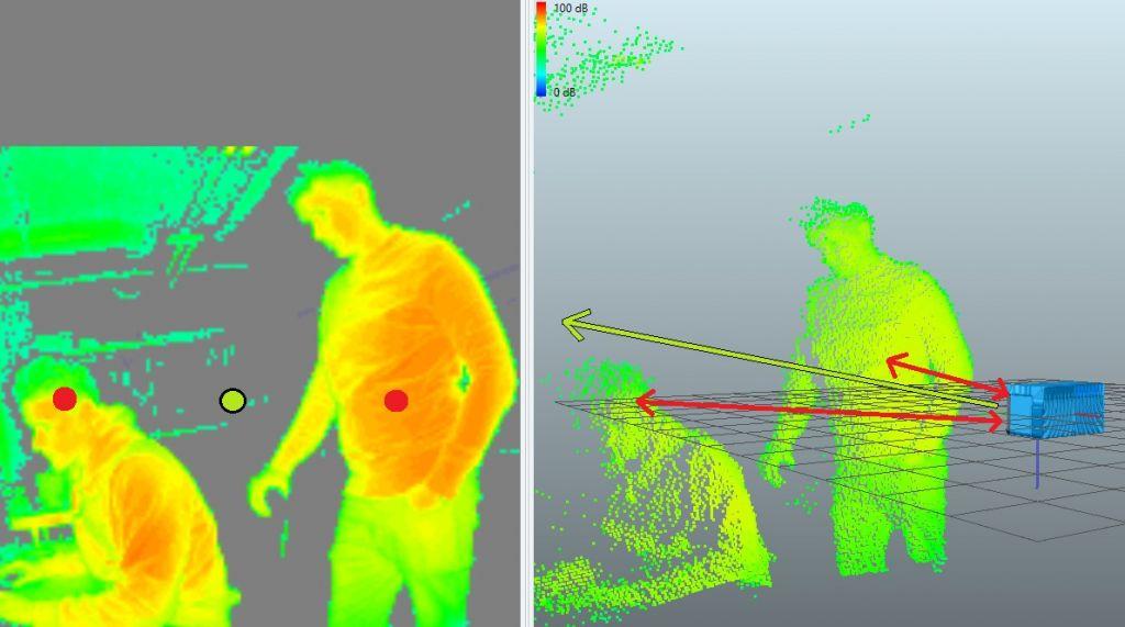 Laserskannerin sektoritietoa. Tässä kaksi sektoria ilmoittaa sektorien alueella olevista esteistä.