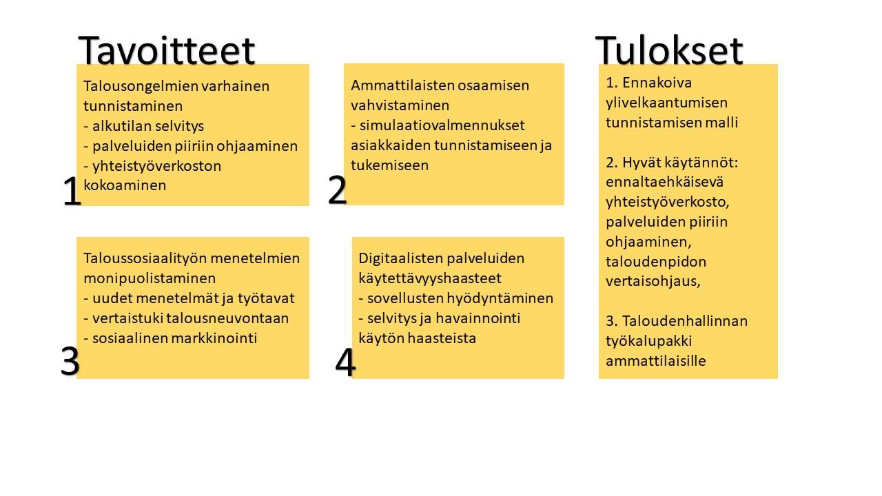 TASKU-hankkeen tavoitteet ja tulokset.