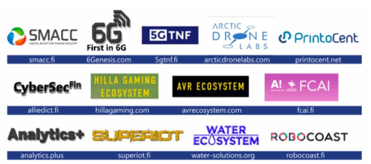 AIF-verkostossa mukana olevat innovaatioekosysteemit. Lähde: AIF