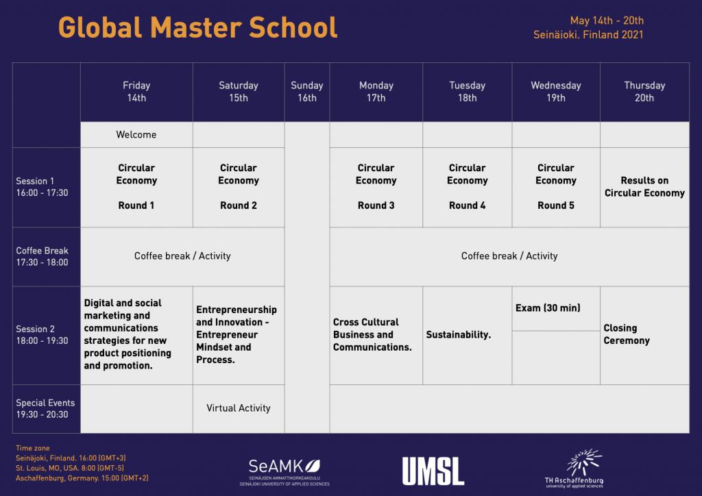 Global Master School programme 2021.