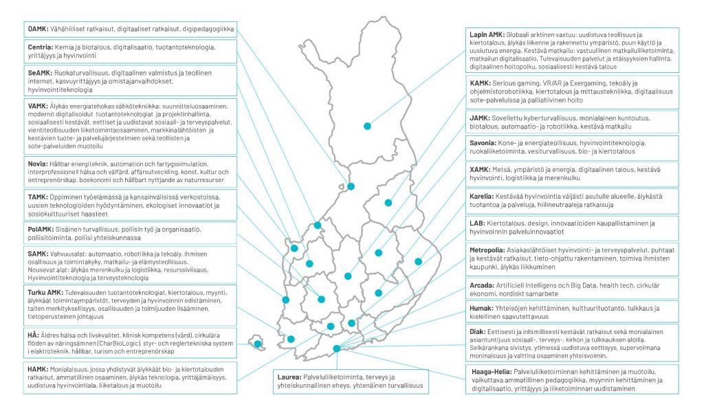 Suomen kartta, johon on merkitty kaikki ammattikorkeakoulut ja niiden tutkimus- ja kehittämistoiminnan painoalat.