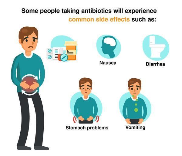 اعراض المضاد الحيوي