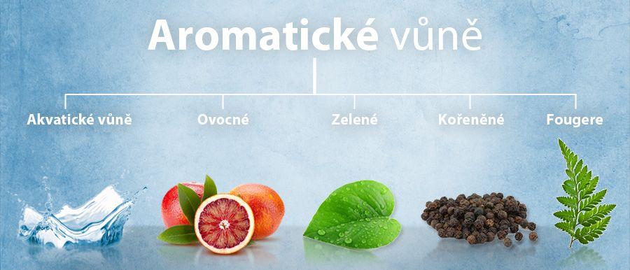 Rodokmen aromatických Vuni