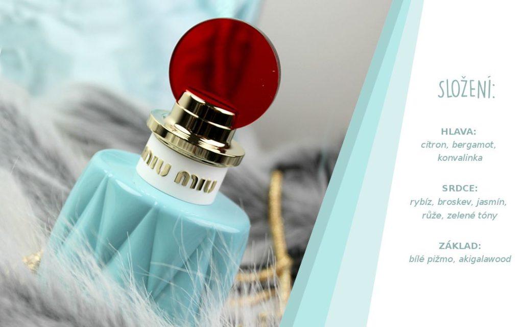 Složení parfémované vody Miu Miu