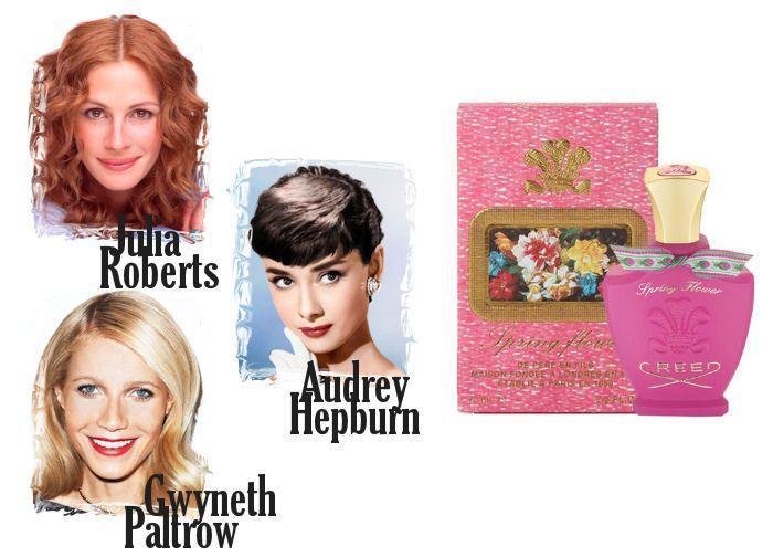 Julia Roberts, Gwyneth Paltrow a Audrey Hepburn majú rovnaký vkus na parfumy. Volia vôňu Creed - Spring Flower.