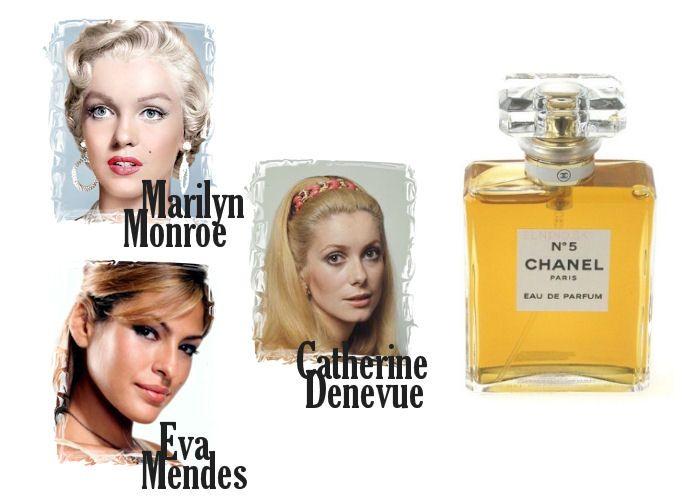 Marilyn Monroe, Eva Mendes a Catherine Denevue majú radi parfumy, ktoré sú kompozíciou, napríklad Chanel No.5. Zoženiete ho aj na Elnino.sk