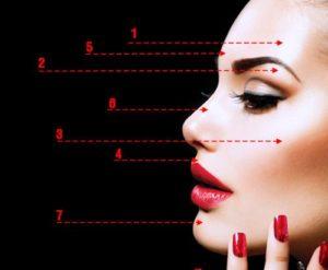 Drahokamy na pokožke - ako a kam aplikovať highlighter