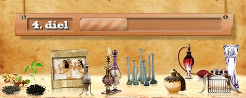 Parfumy a ich voňavá história (4. diel)