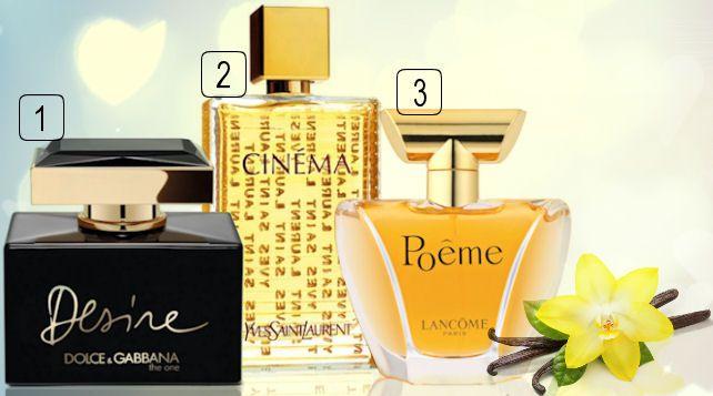 Vanilka a 3 parfumy s týmto tónom: Dolce & Gabbana The One Desire, Yves Saint Laurent Cinema a Lancome Poeme, všetky k zakúpeniu v obchode Elnino.sk